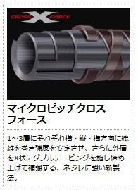 ●メジャークラフト クロステージ CRXJ-B642M/LJ ベイトモデル/2ピース