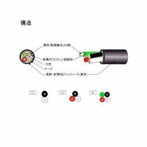 テイコク 柔軟耐寒性ビニルシースキャブタイヤケーブル 0.75m  3心 100m巻 CRCVCT0.75SQ×3C×100m
