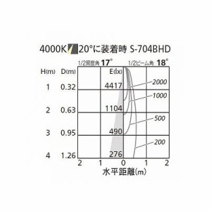 オーデリック グレア防止フード ブラック XA253242