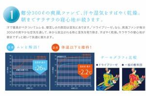 【送料無料】風のマットレス ドライブリーゼ ATEX アテックス AX-KM8002 旋風マットレス 日本製 敷きパッド【代引/同梱不可】