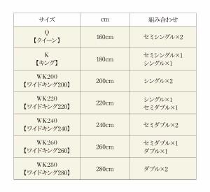 ワイドキングサイズベッドK260(SD+D) マットレス付き ダークブラウン 茶