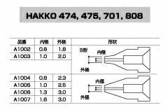 HAKKO(白光)ハッコー [A1005] ノズル/1.0MM A-1005【おしゃれ おすすめ】【最安値挑戦】