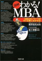 [送料無料 翌日発送] [図解]わかる!MBA PHP文庫 【中古】 著者 池上 重輔