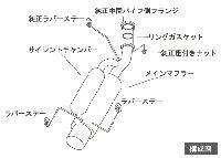 HKS サイレントハイパワー スズキ スイフト ZC21S用 (32016-AS002)【JASMA認定品】
