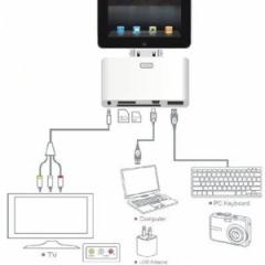 iPad3/2/iphone4/4s用 5in1 DOCK to AV&カードリーダーコネクションキット