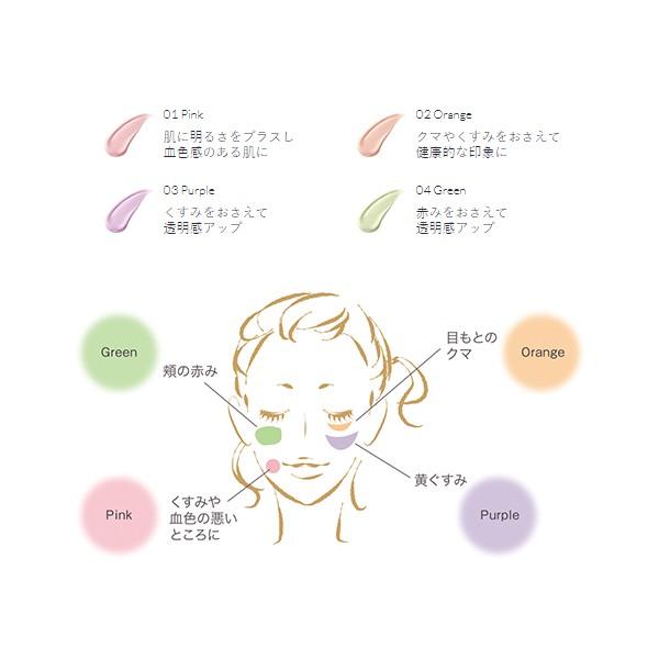 kiss コントロール カラー