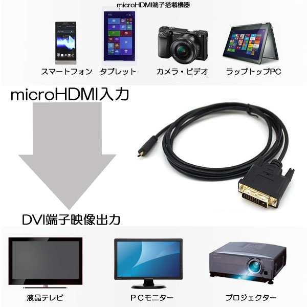 送料無料]microHDMIから外部ディスプレイに接続するDVI出力端子映像 ...