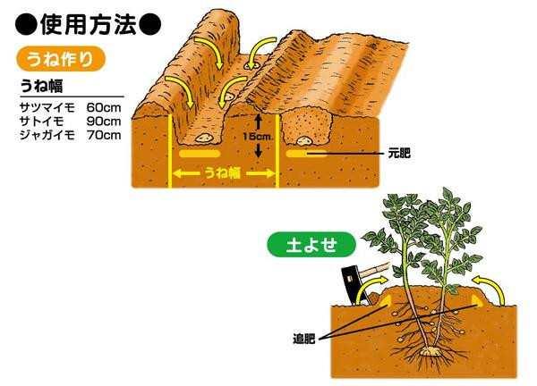 肥料 じゃがいも じゃがいもに最適な肥料はどんなのがいいでしょうか?ホームセンターにじゃがい