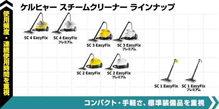 ケルヒャー スチームクリーナー ラインナップ SC 4 EasyFix SC 4 SC 3 EasyFix SC 3 SC 2 EasyFix SC 2 SC 1 EasyFix SC 1