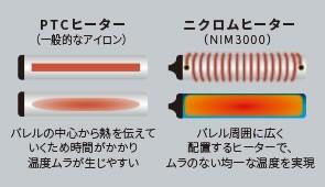 サロンの仕上がりを叶えるプロ仕様の速熱ヒーター