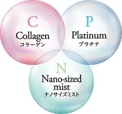 C=コラーゲン P=プラチナ N=ナノサイズミスト
