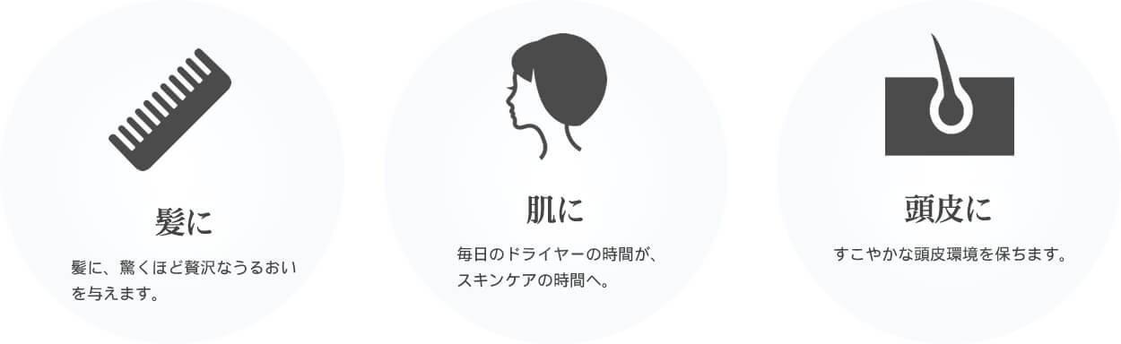 コラーゲンイオンドライヤーは、髪・肌・頭皮にアプローチ
