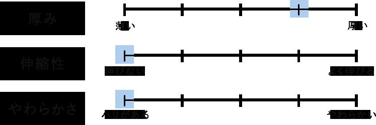 [ 田中亜希子さんコラボ ] XS~Mハイウエストワイドデニムパンツ