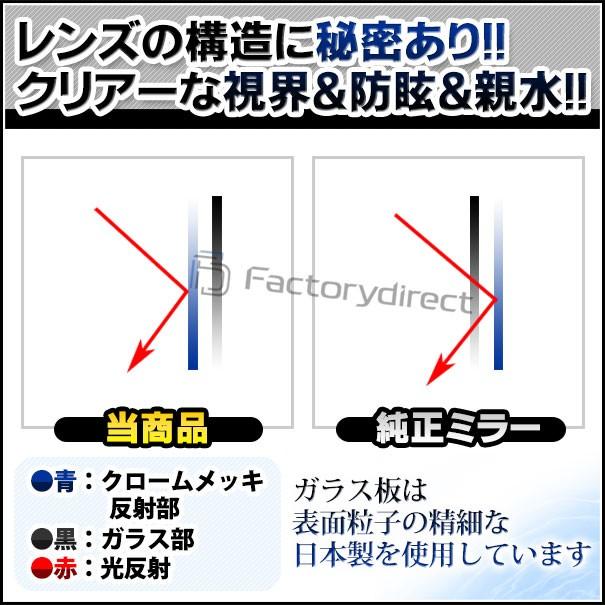 LEDサイドミラー/ブルーミラー/LEDウインカー