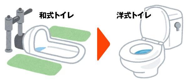 和式トイレから