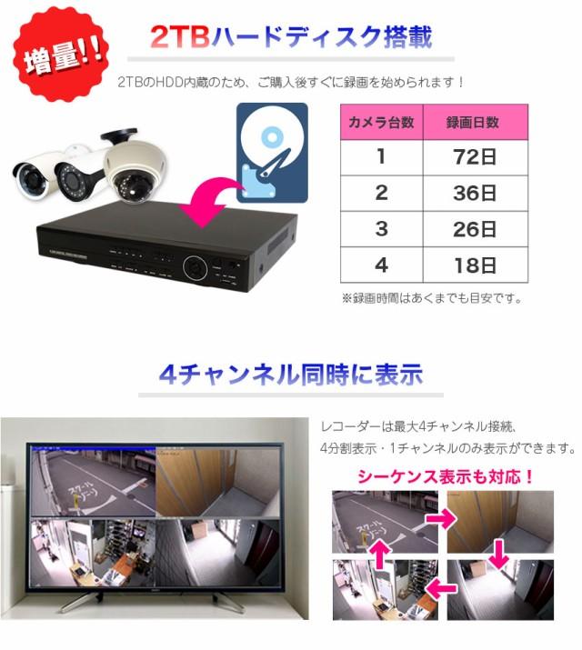 2TBのHDD内蔵、最大4台カメラ録画可能