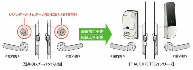 扉の追加加工なしで簡単に取付可能なので、既存の物件にも最適!