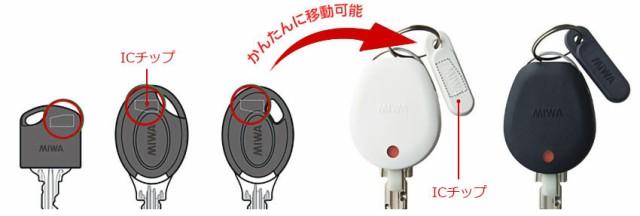 共用エントランスの非接触キーも使用可能