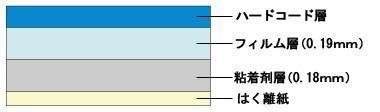 凹凸ガラスフィルム構造