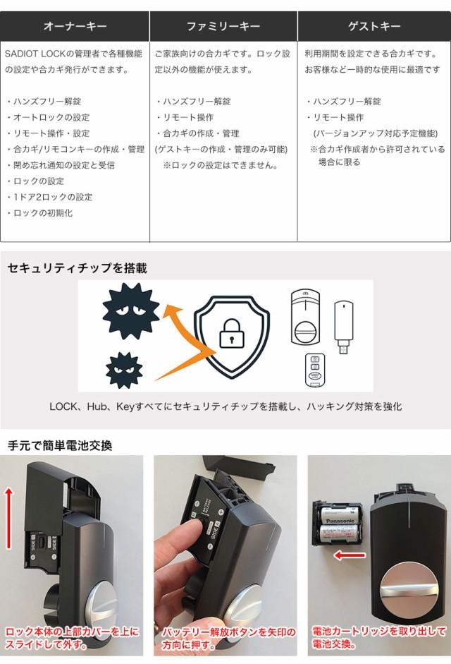 合鍵の種類・セキュリティチップ搭載・手元で簡単電池交換