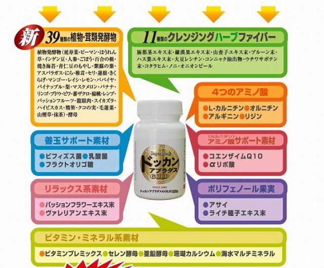 ビフィズス菌、乳酸菌、コエンザイムQ10