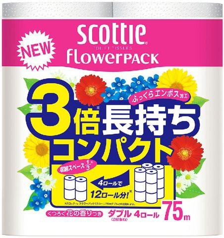 【3倍長持ち】日本製紙クレシア スコッティ フラ...
