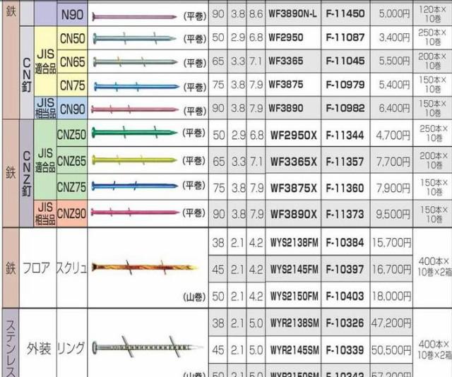 [税込新品]マキタ エア タッカー用ワイヤ釘 WF3875 F-10979 エア釘 ワイヤー釘