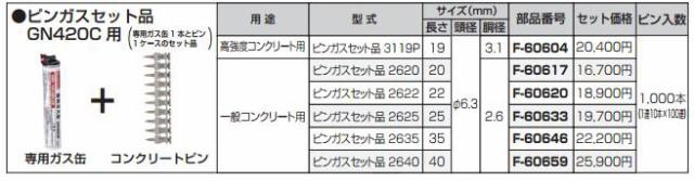 [税込新品]マキタ ピンガスセット品 20×2.6 F-60617 ガス缶+ピン1ケースセット