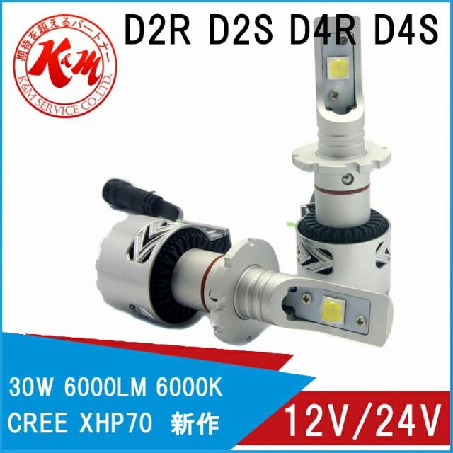 K&M CREE LEDヘッドライト 6000K(車検対応) 2...