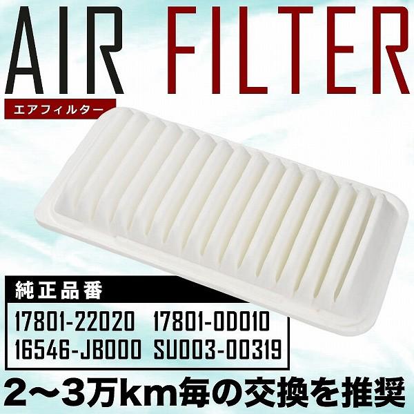 AZR60/65G ノア エアフィルター エアクリーナー H...