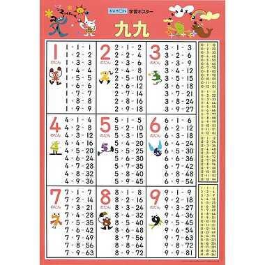 2才〜★知育玩具 楽しく九九を覚える!【学習ポス...