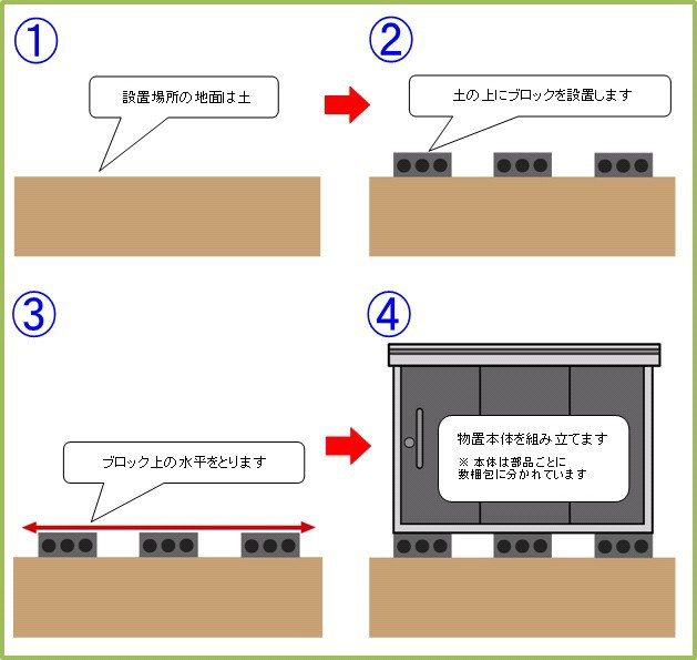 標準組立費(23,100円)