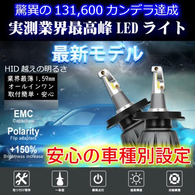 LEDヘッドライト アトレーワゴン S32#G.33#G H29....