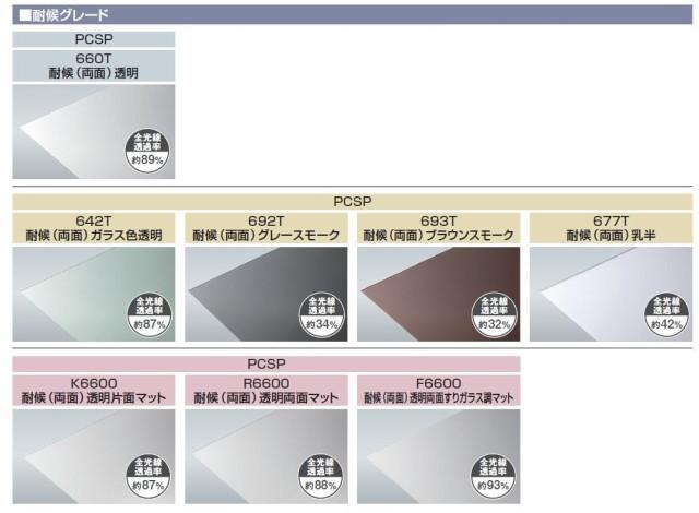 ポリカーボネートプレート 耐候グレード 両面 PCS...