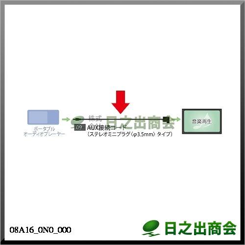 AUX接続コード08A16-0N0-000