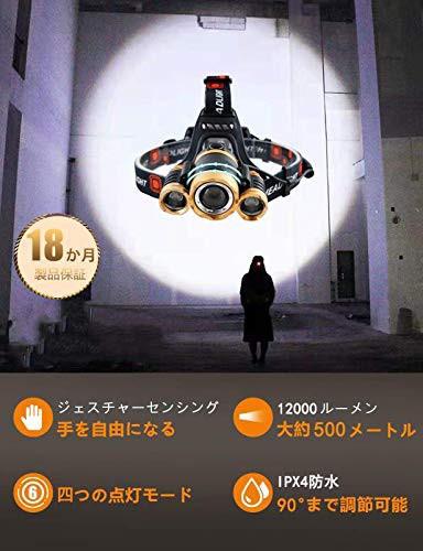 LEDヘッドライト 12000ルーメン充電式