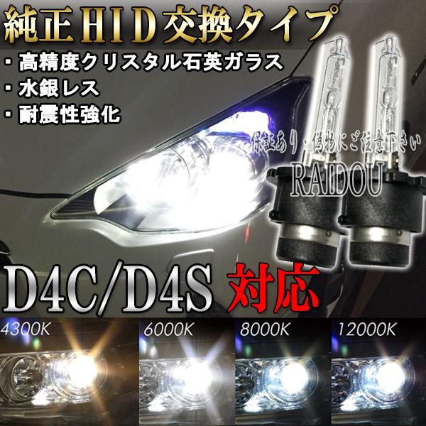 トヨタ エスティマ H18.1〜H24.4 ACR/GSR50系 ヘ...