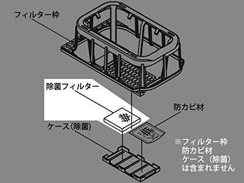 Panasonic 加湿機 除菌フィルター FKA0430061(新...