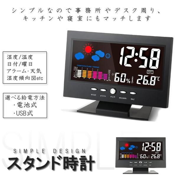 シンプル 温湿度計 デジタル 湿度 温度 LCD大画面...