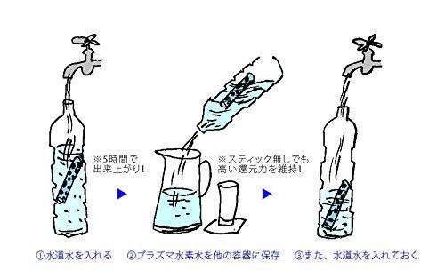 プラズマプラクシス(プラズマ水素水 生成スティッ...