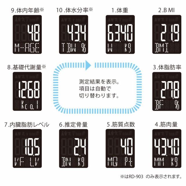 タニタ 体重・体組成計 インナースキャンデュアル...