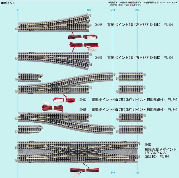 【鉄道模型(Nゲージ)】【KATO】ユニトラック ...