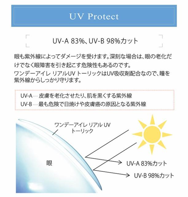 「アイレリアルUV」の画像検索結果