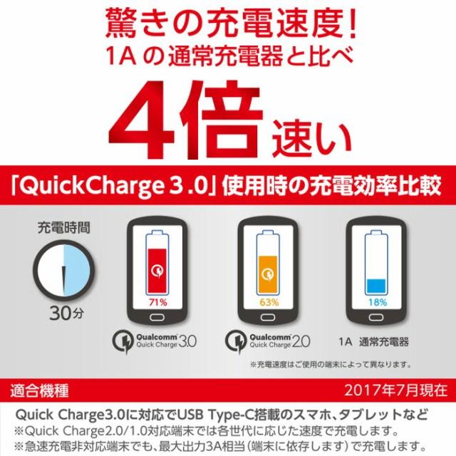 Quick Charge3.0対応 Type-C AC充電器