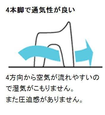 風呂椅子 ハユール 腰かけ ハイタイプ ホワイト [01]