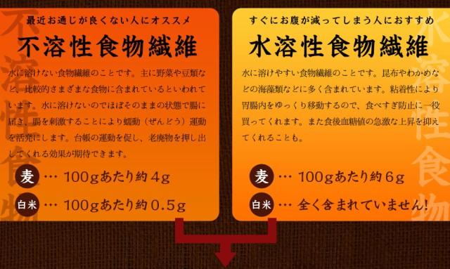 食物繊維を比較