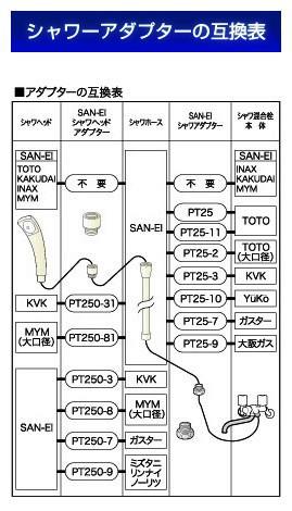 節水シャワーヘッド PS321-81XA 三栄水栓