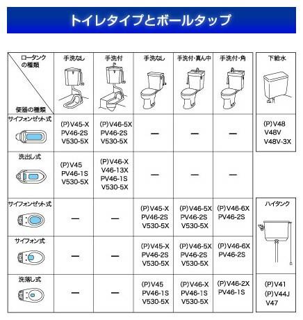 トイレ部品  手洗ロータンクボールタップ PV46-2X-13  三栄水栓