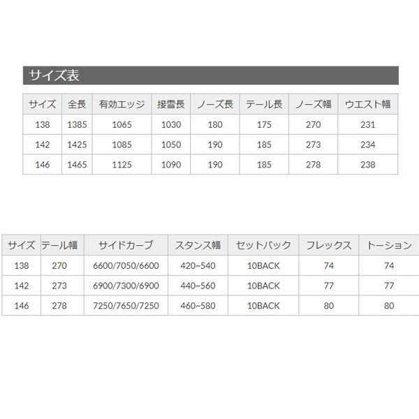 スノーボード ボード 板 17-18 YONEX【ヨネックス】SLEEK