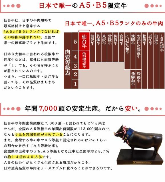 日本で唯一のA5・B5限定牛。年間4000頭の安定生産。だから安い。
